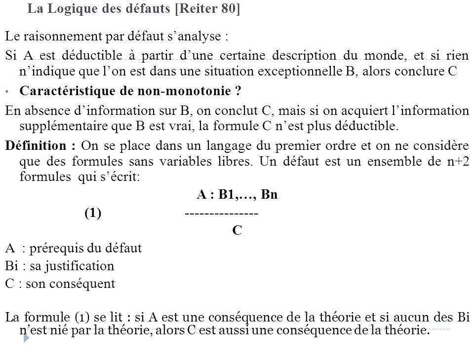 La Logique des défauts [Reiter 80]